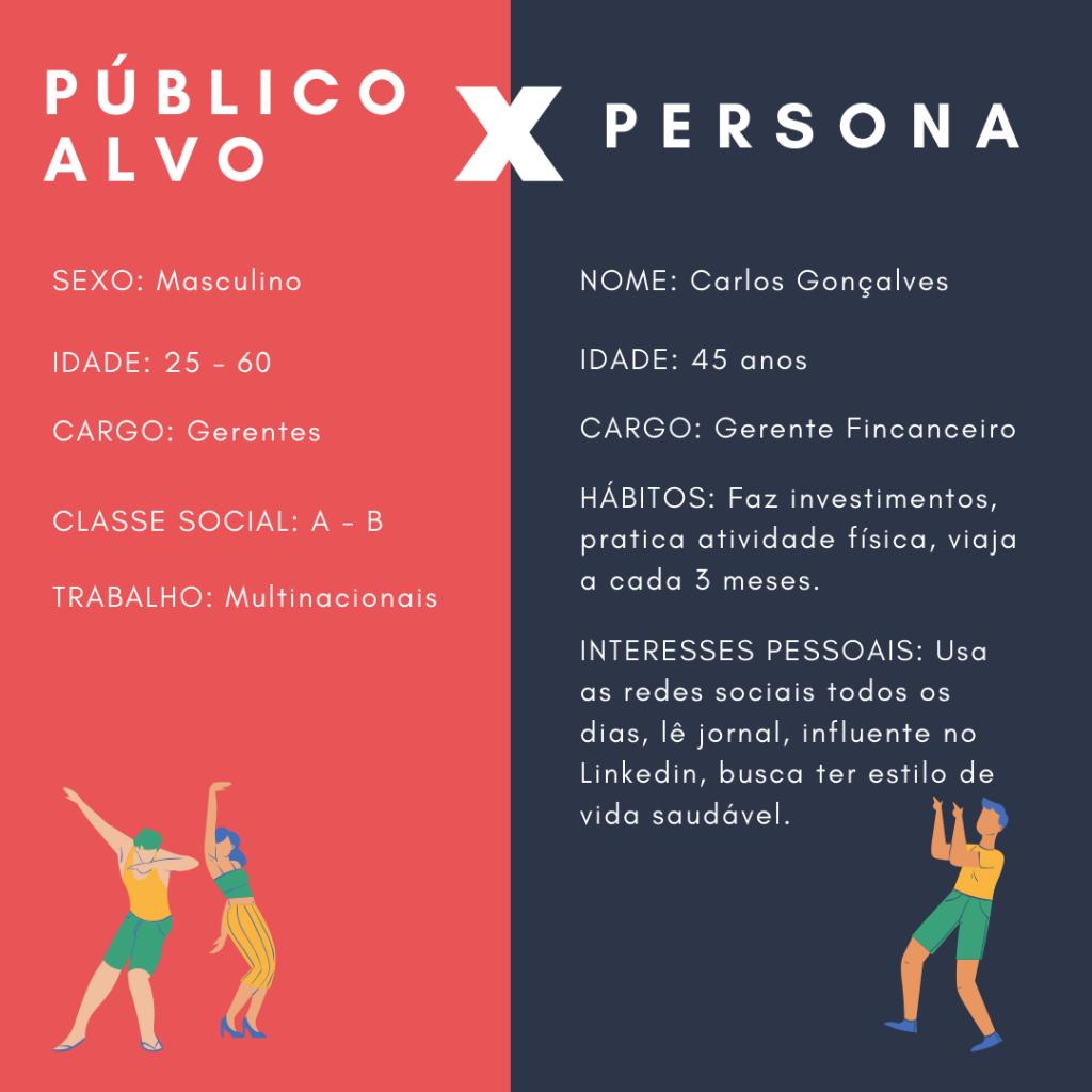 diferenca entre publico alvo e persona